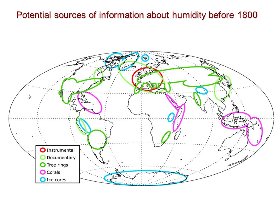 Potential sources of information about humidity before 1800