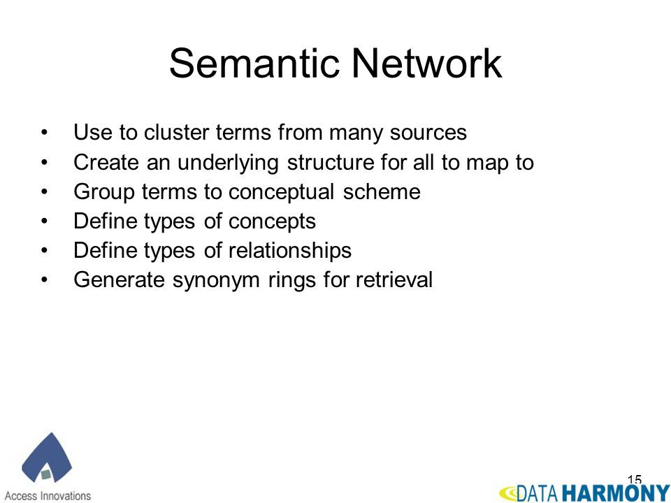 Semantic Network Use to cluster terms from many sources