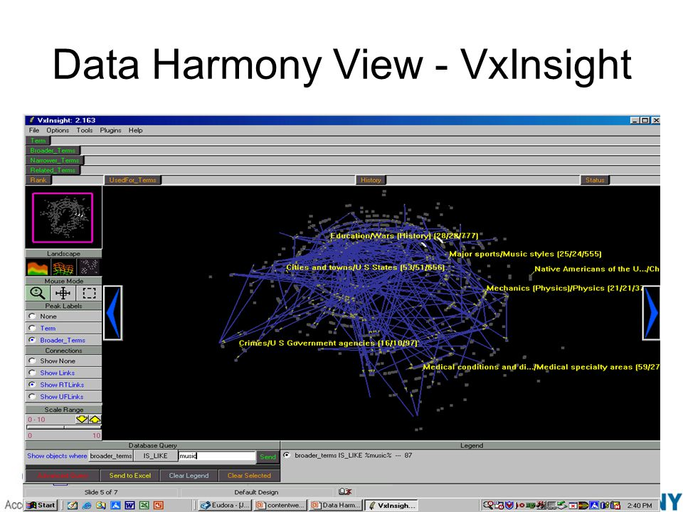 Data Harmony View - VxInsight