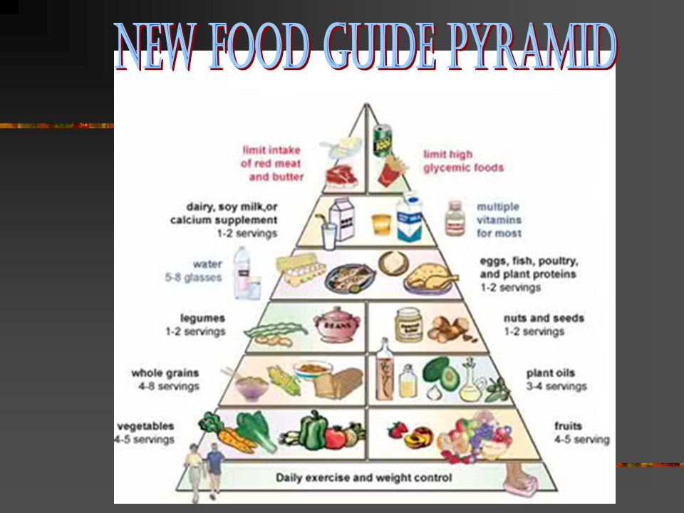 new food guide pyramid