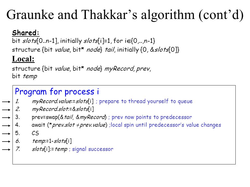 Graunke and Thakkar's algorithm (cont'd)