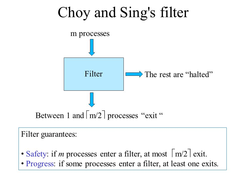 Choy and Sing s filter m processes Filter The rest are halted