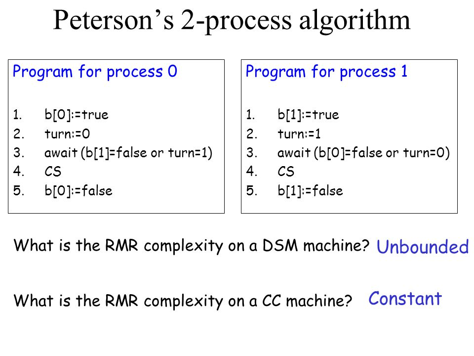 Peterson's 2-process algorithm