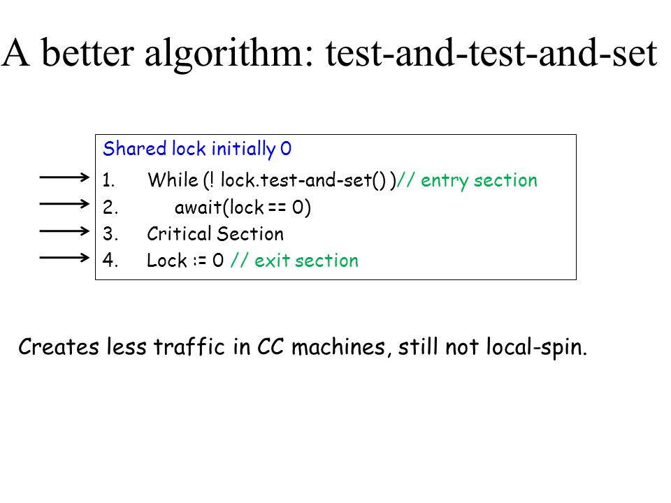 A better algorithm: test-and-test-and-set
