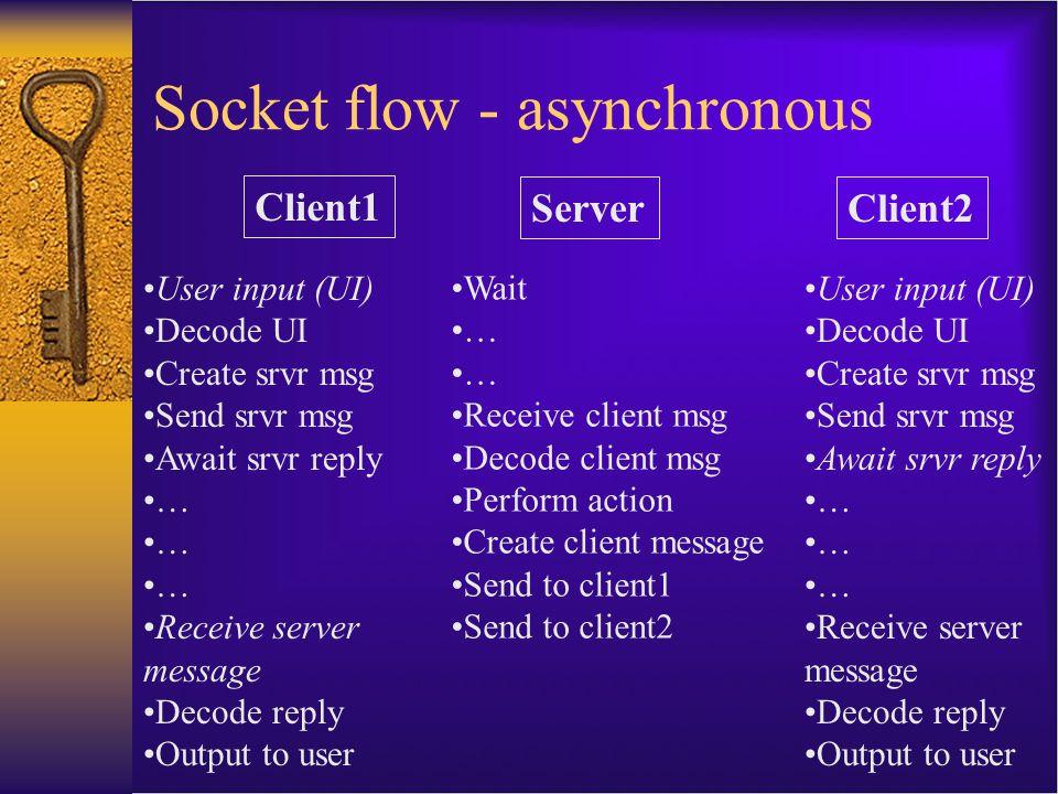 Socket flow - asynchronous