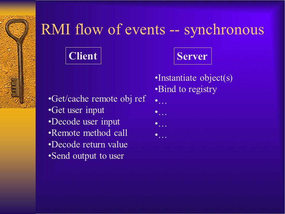 RMI flow of events -- synchronous