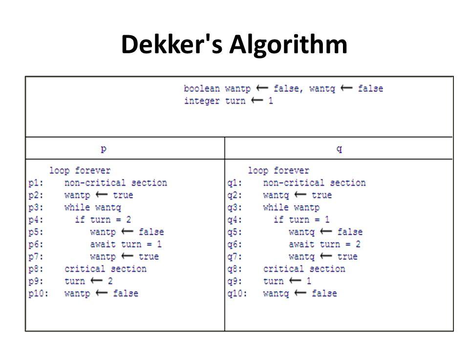 Dekker s Algorithm