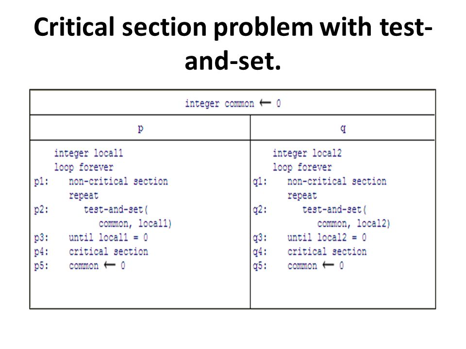 Critical section problem with test-and-set.