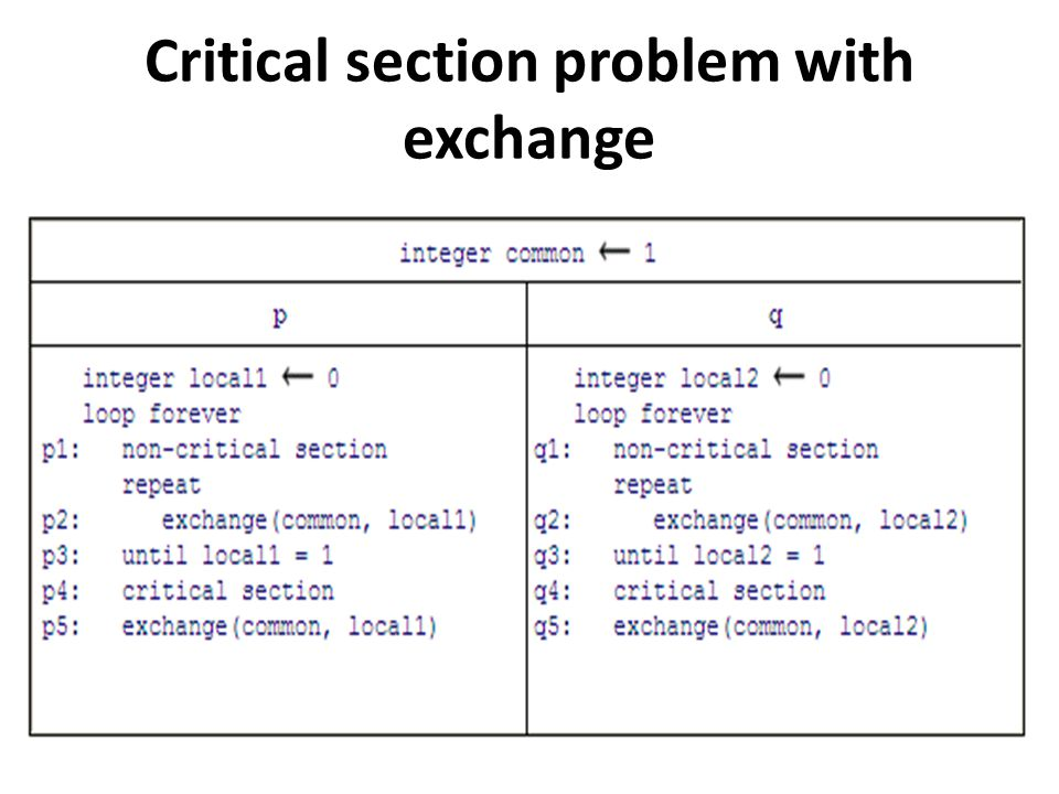 Critical section problem with exchange