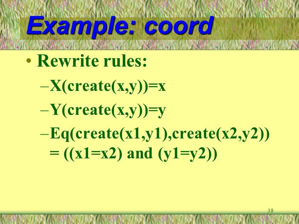 Example: coord Rewrite rules: X(create(x,y))=x Y(create(x,y))=y