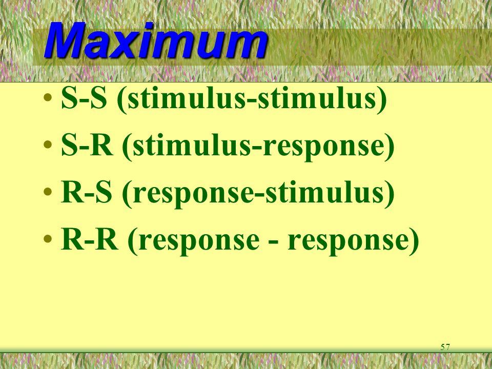 Maximum S-S (stimulus-stimulus) S-R (stimulus-response)