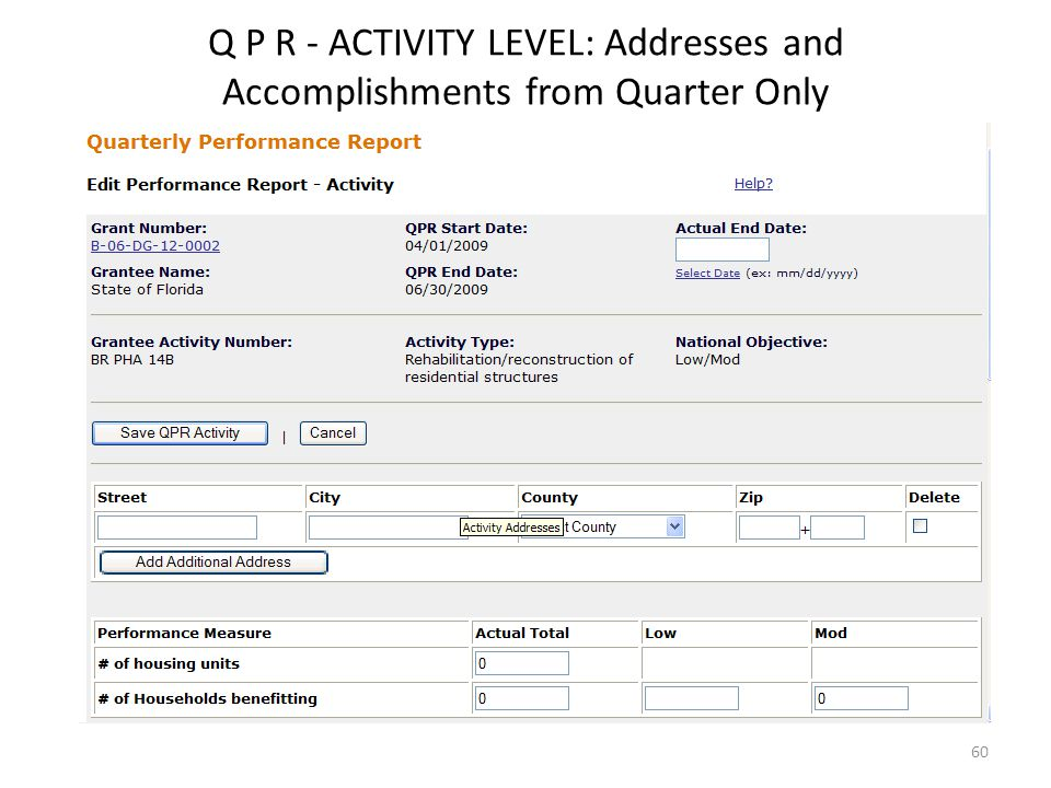 Q P R - ACTIVITY LEVEL: Addresses and Accomplishments from Quarter Only