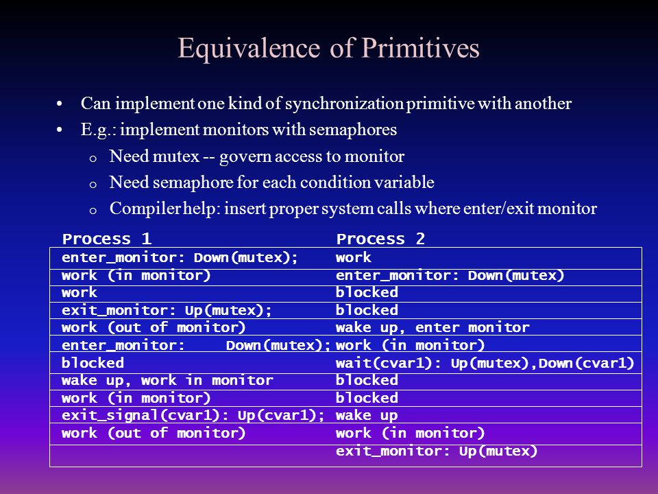 Equivalence of Primitives