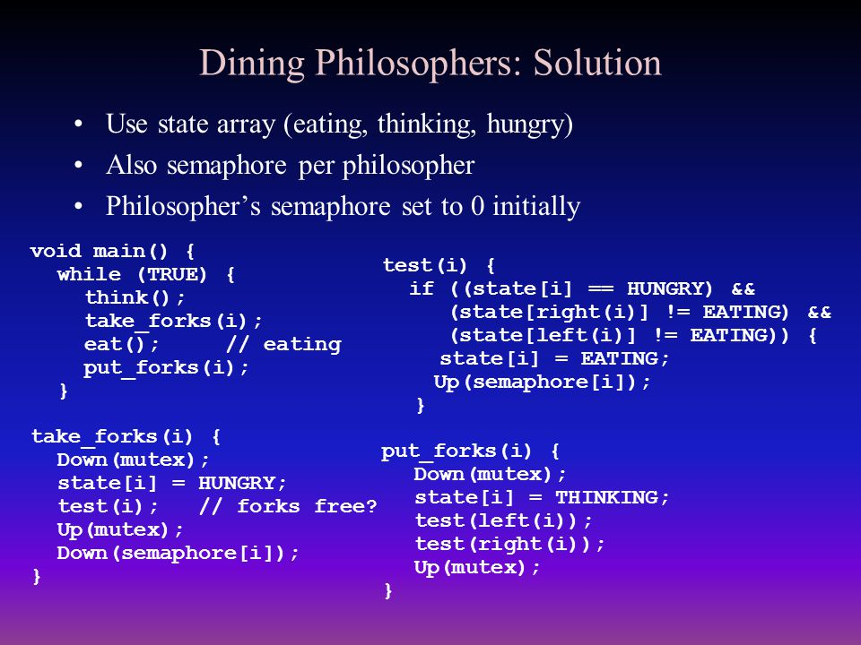 Dining Philosophers: Solution