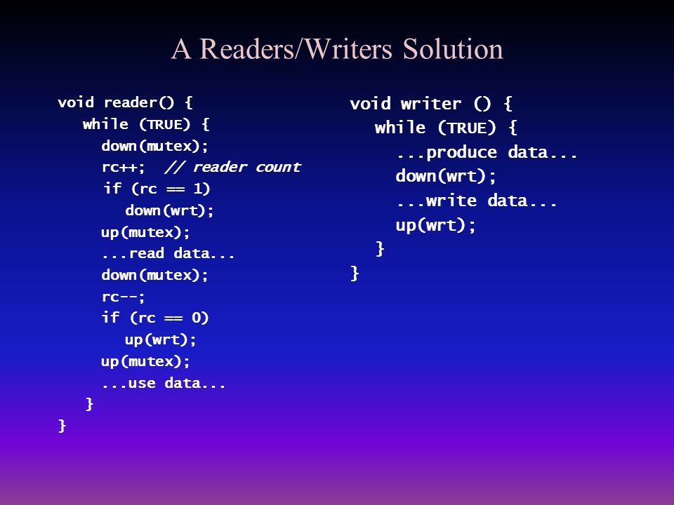 A Readers/Writers Solution