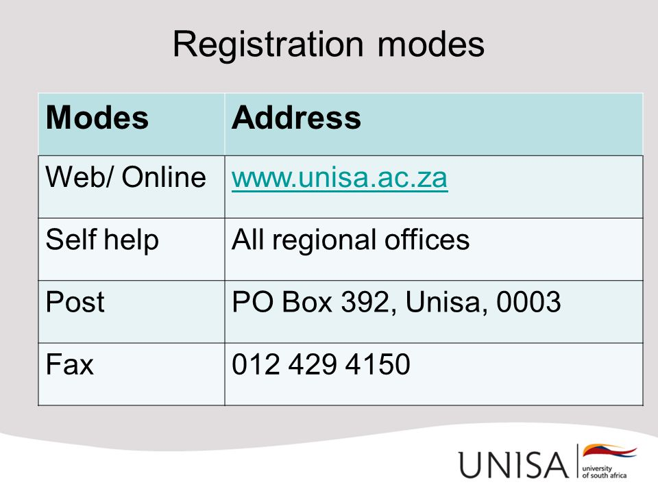 Registration modes Modes Address Web/ Online www.unisa.ac.za Self help