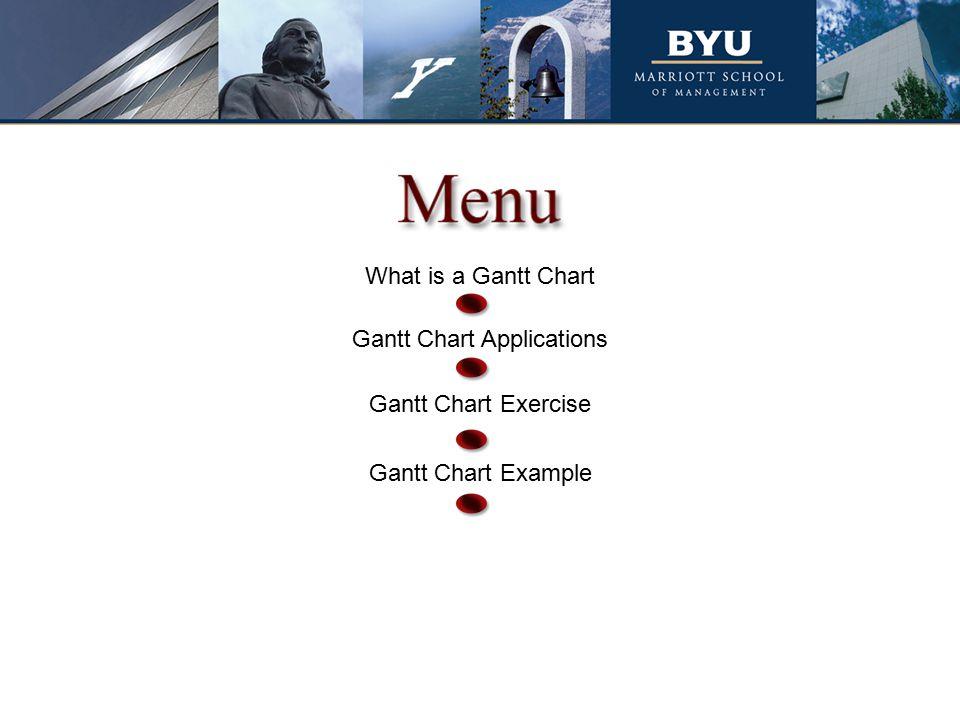 Gantt Chart Applications