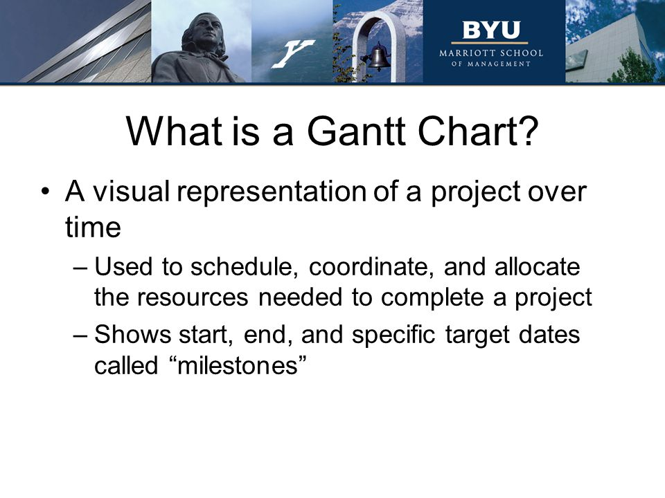 What is a Gantt Chart A visual representation of a project over time