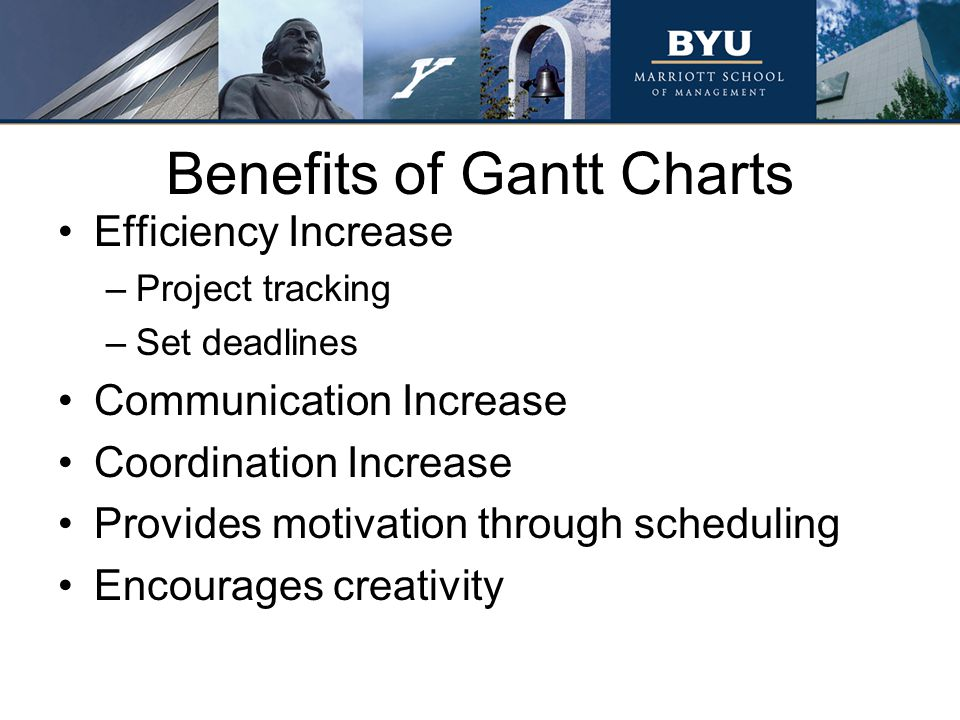 Benefits of Gantt Charts