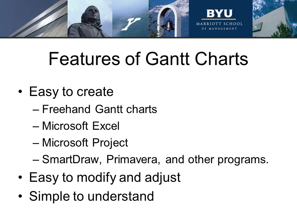 Features of Gantt Charts