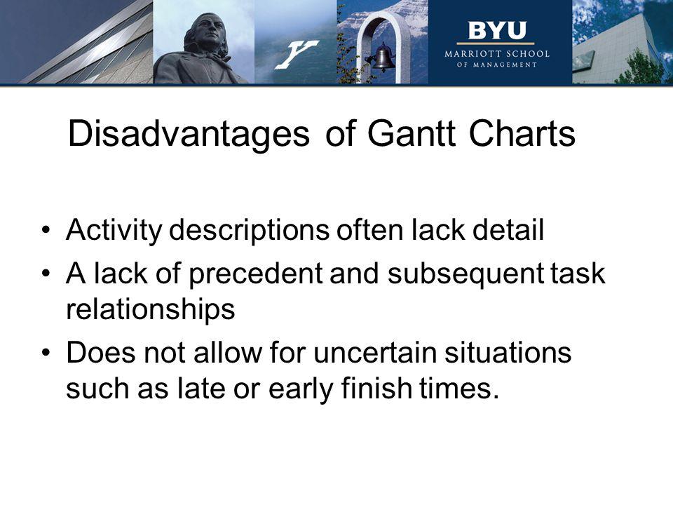 Disadvantages of Gantt Charts