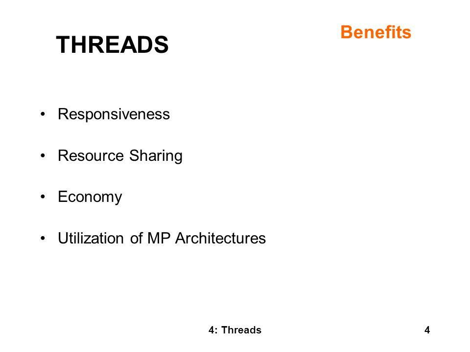 THREADS Benefits Responsiveness Resource Sharing Economy