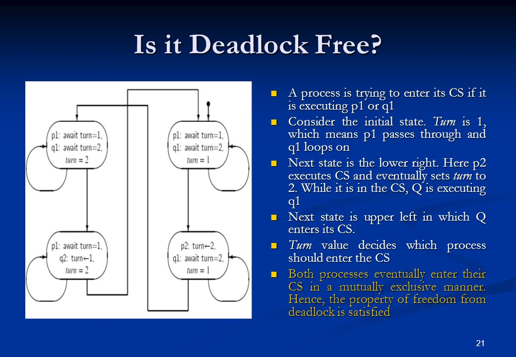 Is it Deadlock Free A process is trying to enter its CS if it is executing p1 or q1.