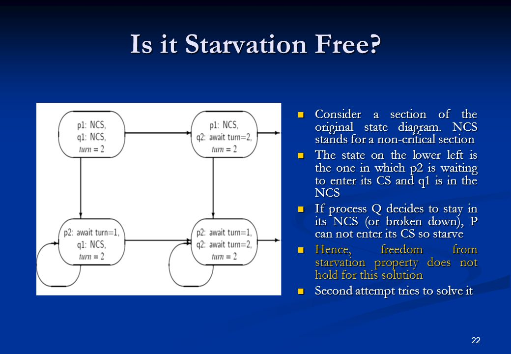 Is it Starvation Free Consider a section of the original state diagram. NCS stands for a non-critical section.