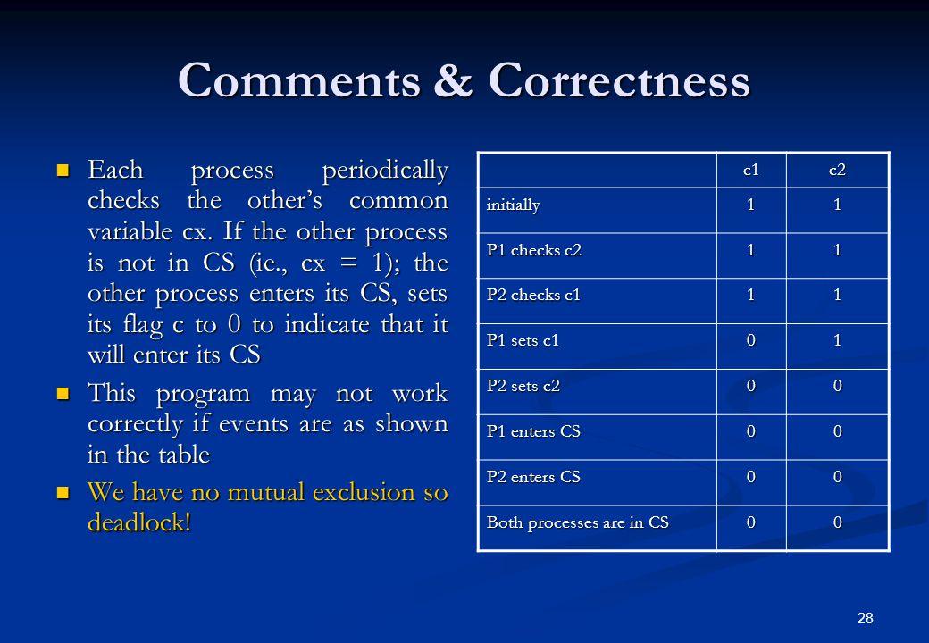 Comments & Correctness