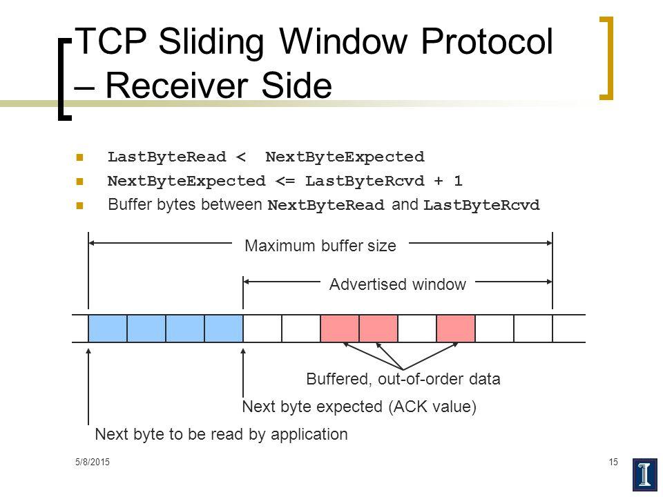 TCP Sliding Window Protocol – Receiver Side