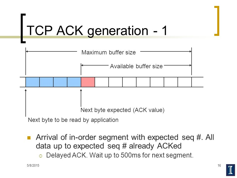TCP ACK generation - 1 Maximum buffer size. Available buffer size. Next byte to be read by application.