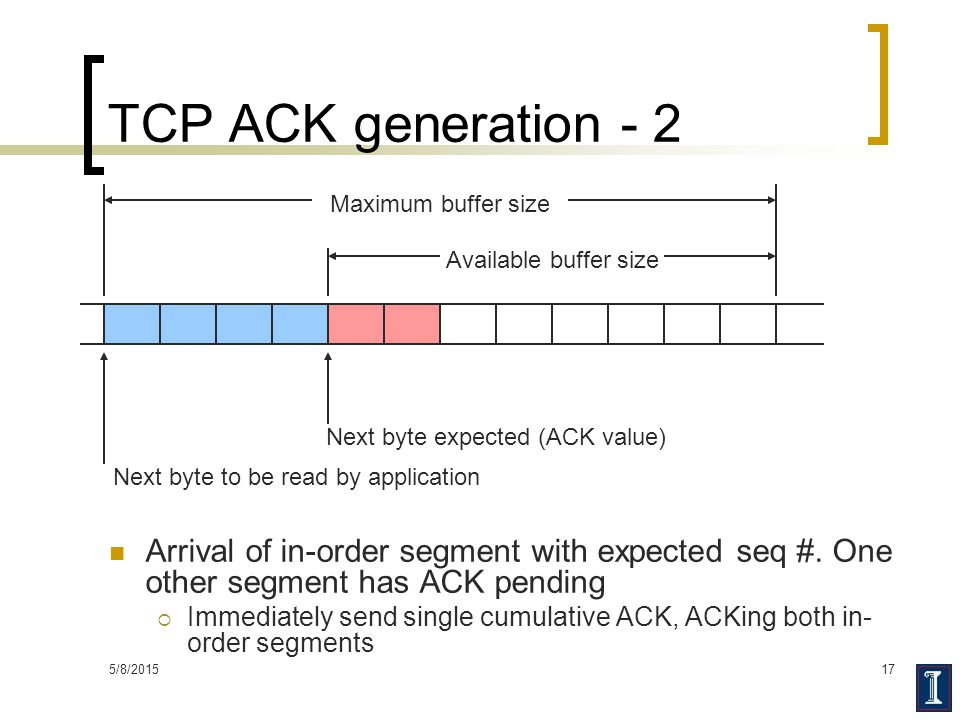 TCP ACK generation - 2 Maximum buffer size. Available buffer size. Next byte to be read by application.