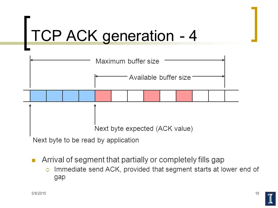 TCP ACK generation - 4 Maximum buffer size. Available buffer size. Next byte to be read by application.