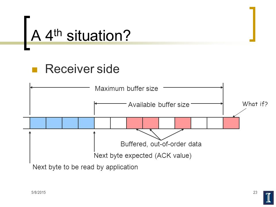 A 4th situation Receiver side Maximum buffer size