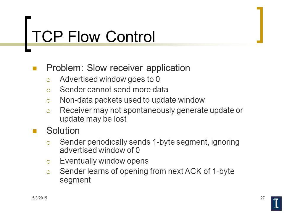 TCP Flow Control Problem: Slow receiver application Solution