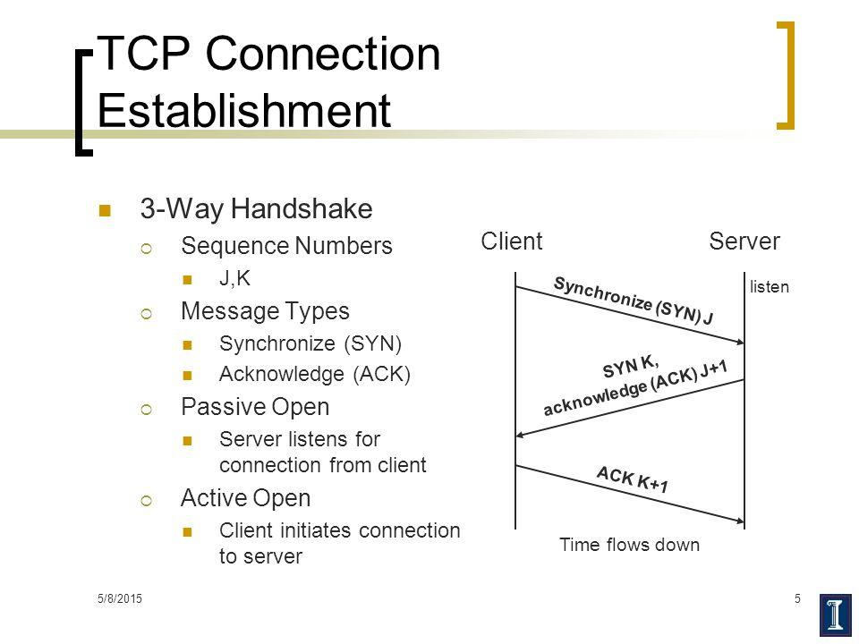 TCP Connection Establishment