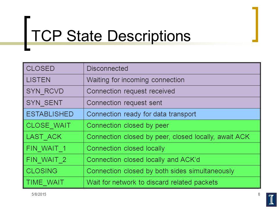 TCP State Descriptions
