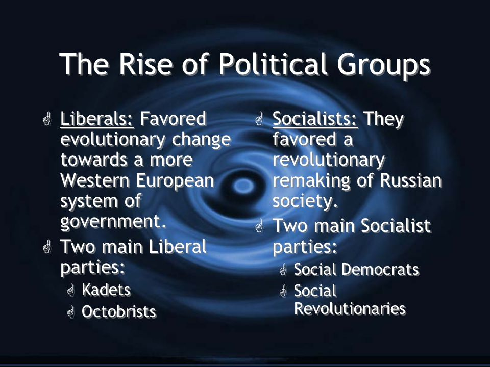 The Rise of Political Groups