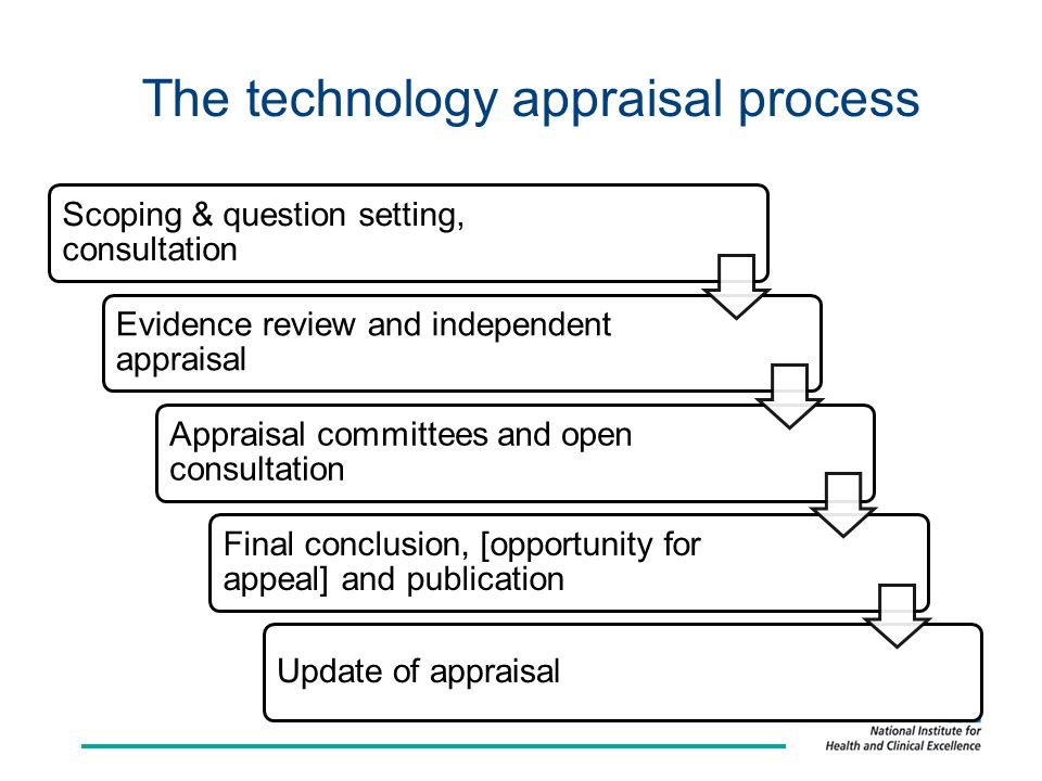The technology appraisal process