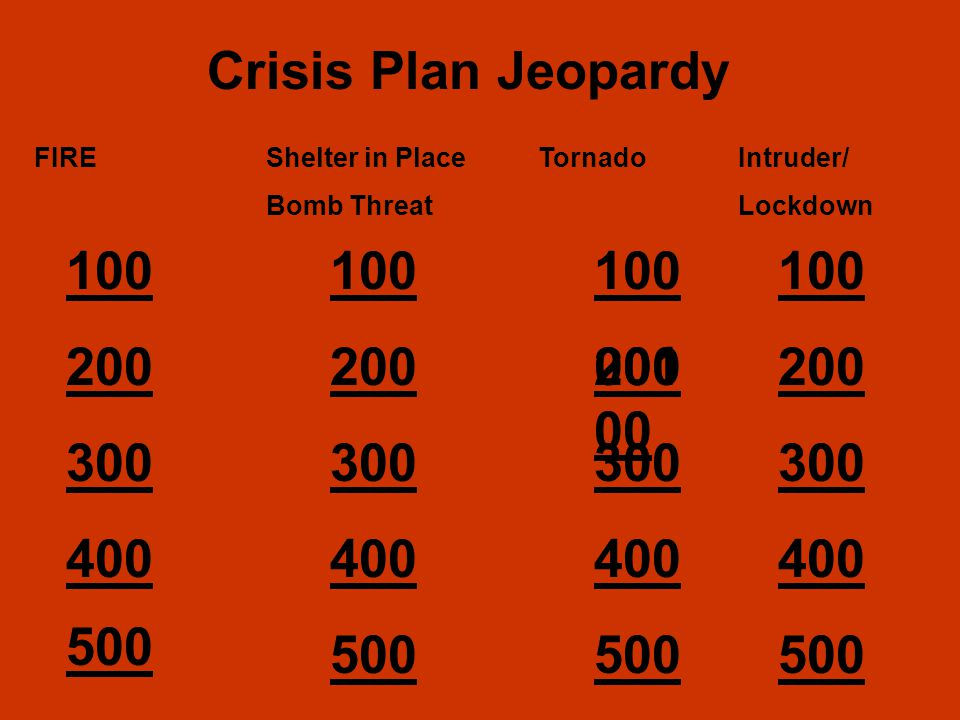 Crisis Plan Jeopardy FIRE. Shelter in Place. Bomb Threat. Tornado. Intruder/ Lockdown. 100. 100.
