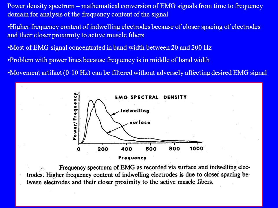 Power density spectrum – mathematical conversion of EMG signals from time to frequency domain for analysis of the frequency content of the signal