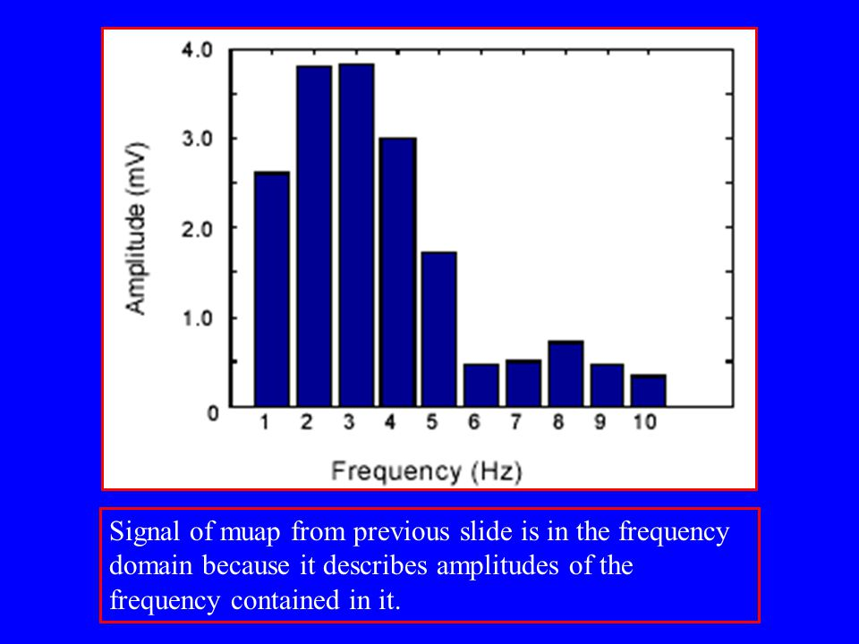 Signal of muap from previous slide is in the frequency domain because it describes amplitudes of the frequency contained in it.