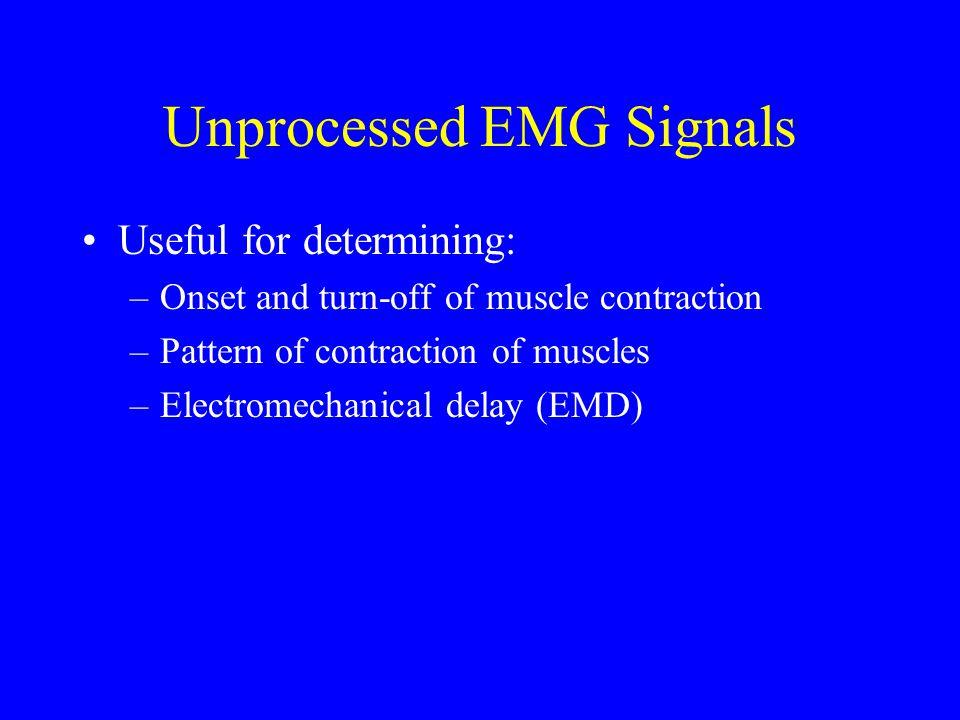 Unprocessed EMG Signals