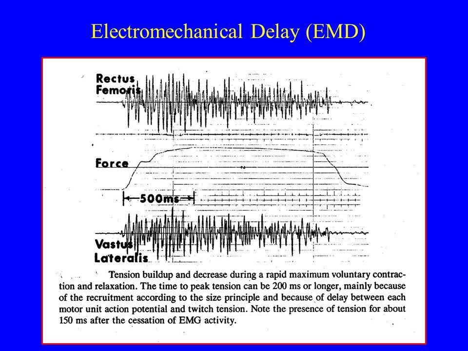 Electromechanical Delay (EMD)