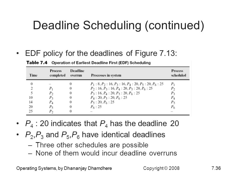 Deadline Scheduling (continued)