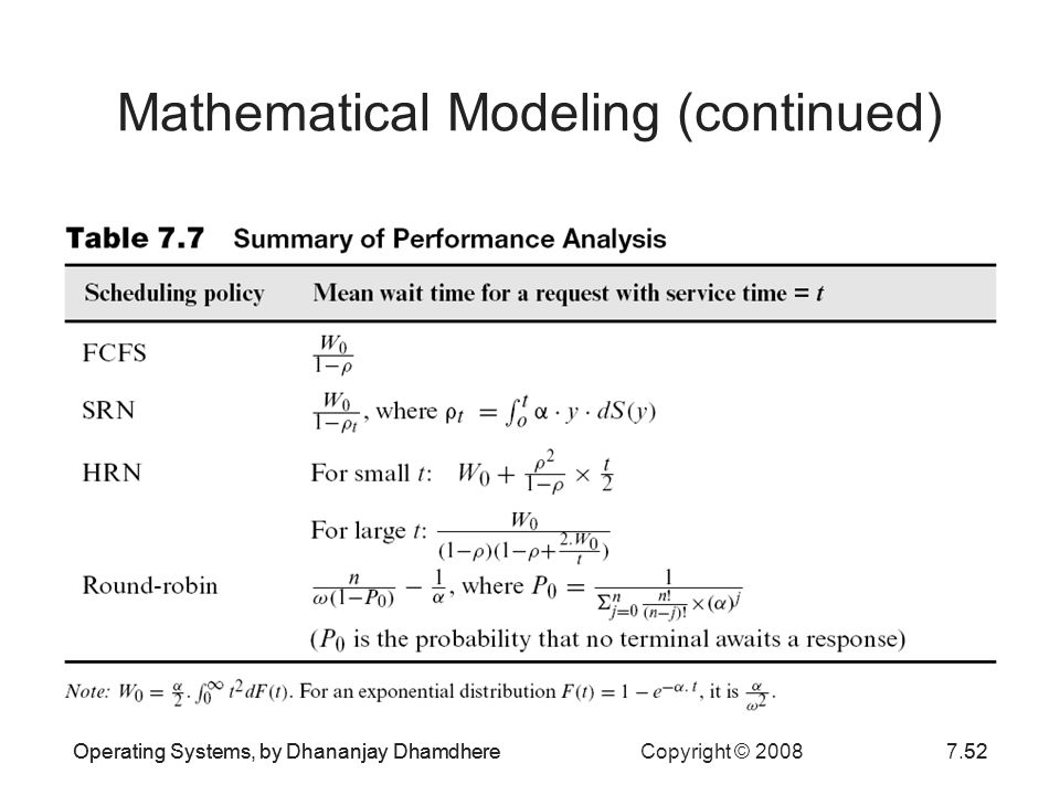 Mathematical Modeling (continued)