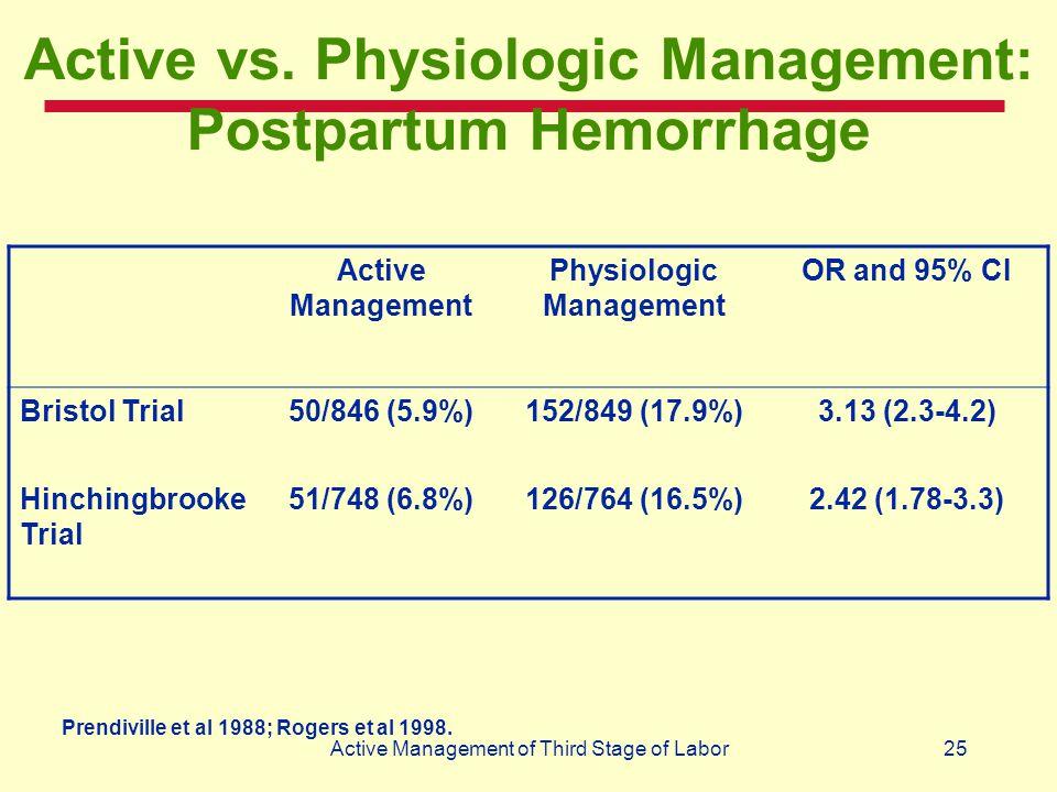Active vs. Physiologic Management: Postpartum Hemorrhage