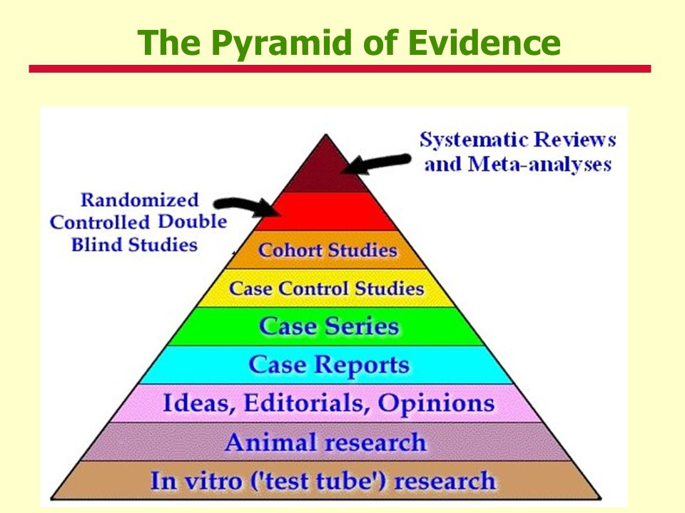 The Pyramid of Evidence