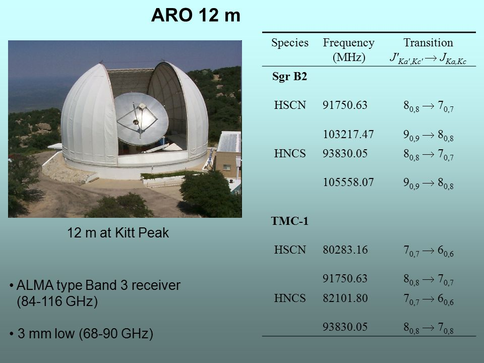 ARO 12 m 12 m at Kitt Peak • ALMA type Band 3 receiver (84-116 GHz)