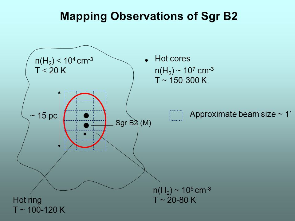 Mapping Observations of Sgr B2